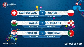 EURO 2016: round of 16 predictions